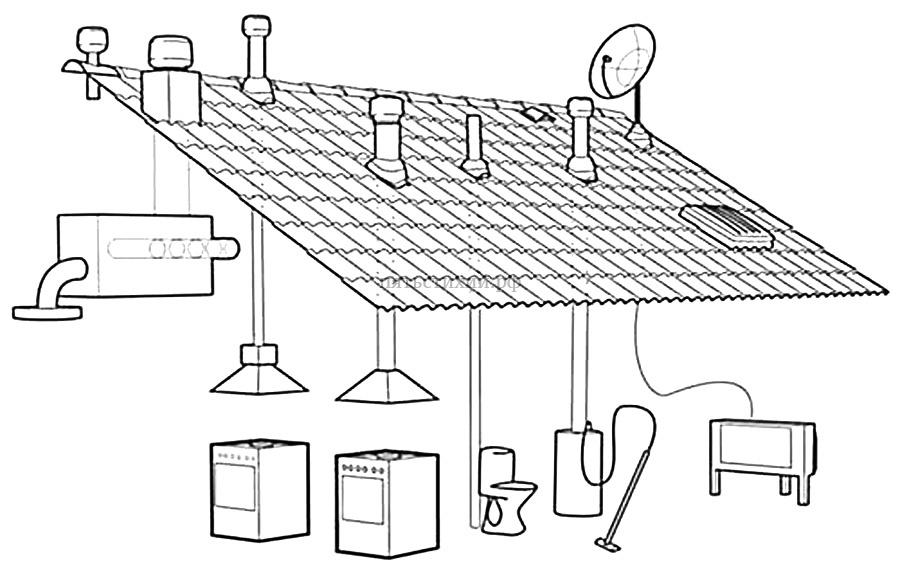 Схемы вентиляции в деревянном доме своими руками