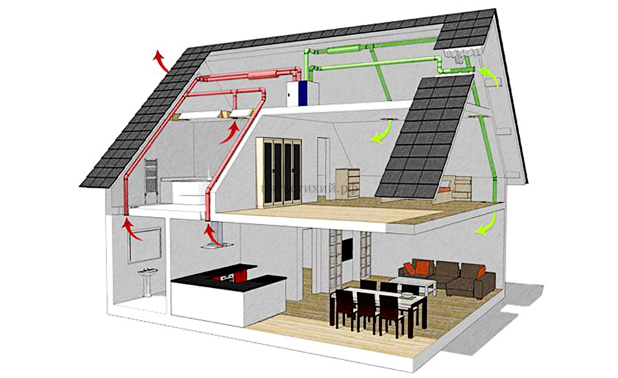 вентиляции в частном доме?