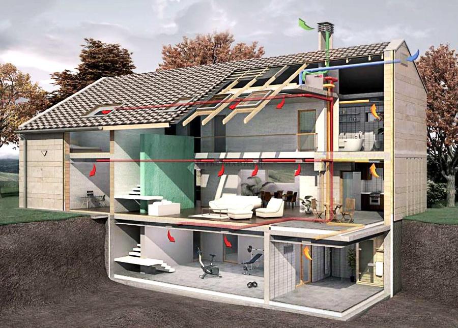 Устройство вентиляции частного дома своими руками